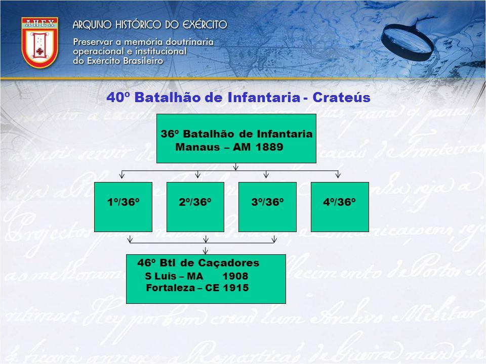 40º Batalhão de Infantaria - Crateús 36º Batalhão de Infantaria Manaus – AM 1889 1º/36º2º/36º3º/36º4º/36º 46º Btl de Caçadores S Luis – MA 1908 Fortal