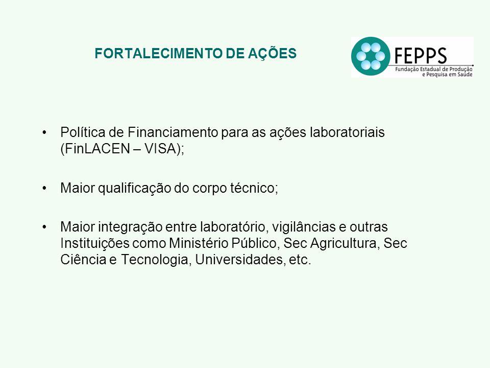FORTALECIMENTO DE AÇÕES Política de Financiamento para as ações laboratoriais (FinLACEN – VISA); Maior qualificação do corpo técnico; Maior integração