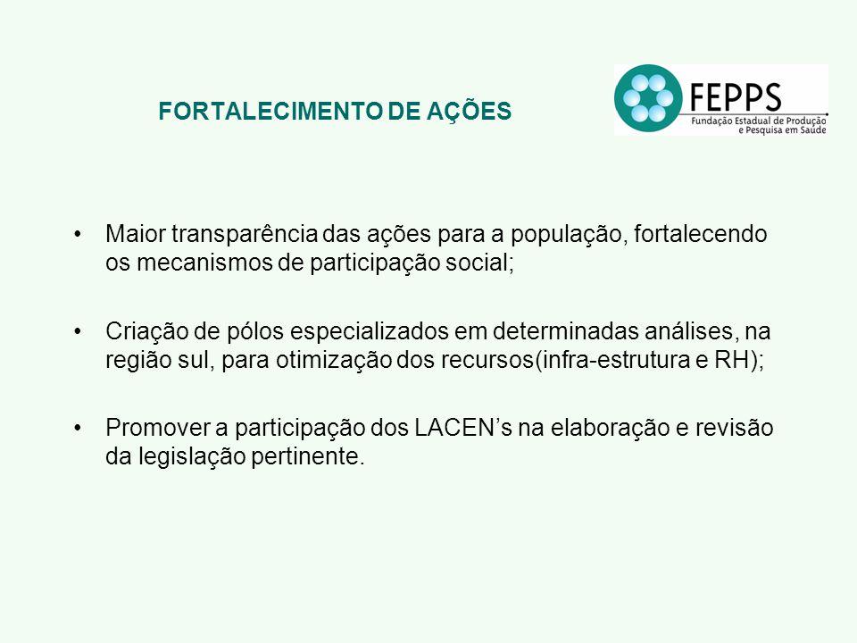 FORTALECIMENTO DE AÇÕES Maior transparência das ações para a população, fortalecendo os mecanismos de participação social; Criação de pólos especializ