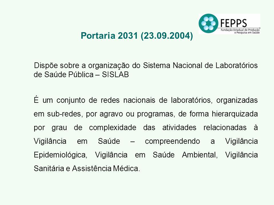 Portaria 2031 (23.09.2004) Dispõe sobre a organização do Sistema Nacional de Laboratórios de Saúde Pública – SISLAB É um conjunto de redes nacionais d
