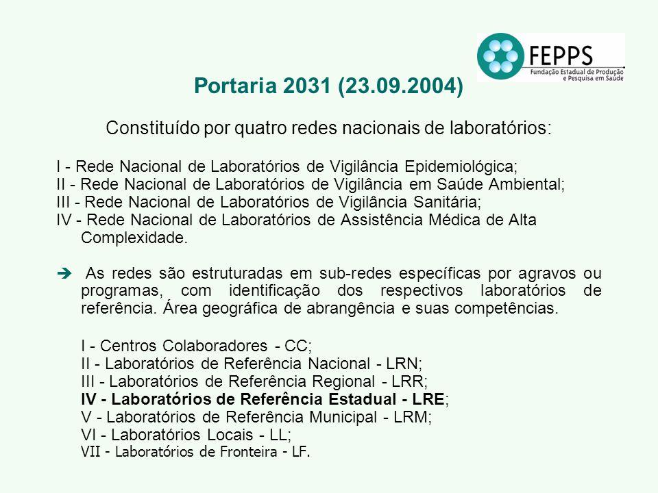 Portaria 2031 (23.09.2004) Constituído por quatro redes nacionais de laboratórios: I - Rede Nacional de Laboratórios de Vigilância Epidemiológica; II