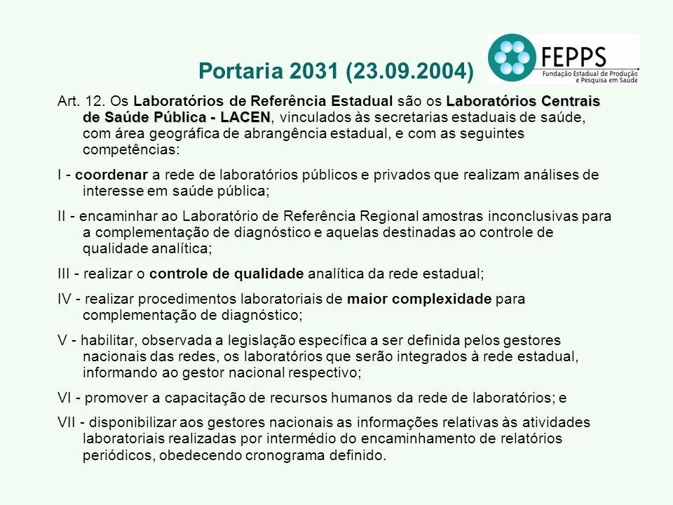 Portaria 2031 (23.09.2004) Laboratórios Centrais de Saúde Pública - LACEN Art. 12. Os Laboratórios de Referência Estadual são os Laboratórios Centrais