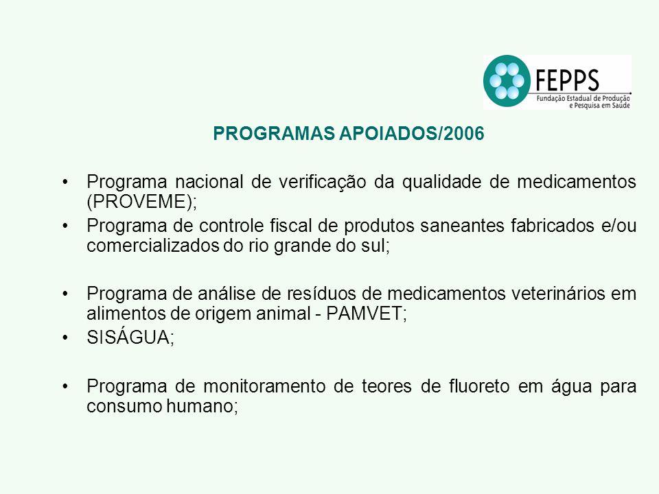 PROGRAMAS APOIADOS/2006 Programa nacional de verificação da qualidade de medicamentos (PROVEME); Programa de controle fiscal de produtos saneantes fab