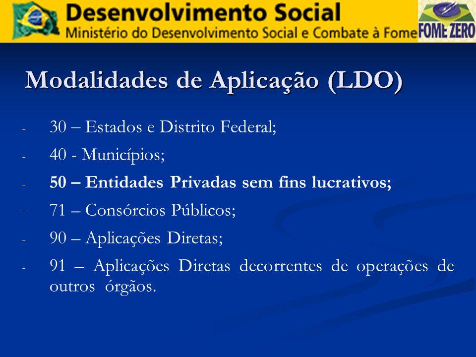 Modalidades de Aplicação (LDO) - - 30 – Estados e Distrito Federal; - - 40 - Municípios; - - 50 – Entidades Privadas sem fins lucrativos; - - 71 – Con