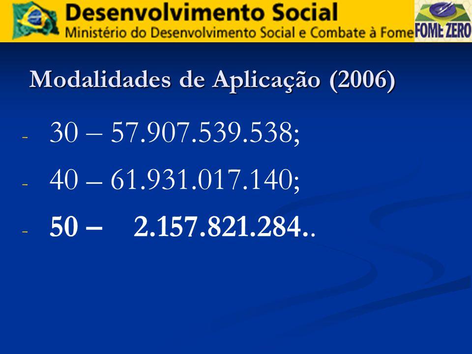 Modalidades de Aplicação (2006) - - 30 – 57.907.539.538; - - 40 – 61.931.017.140; - - 50 – 2.157.821.284..