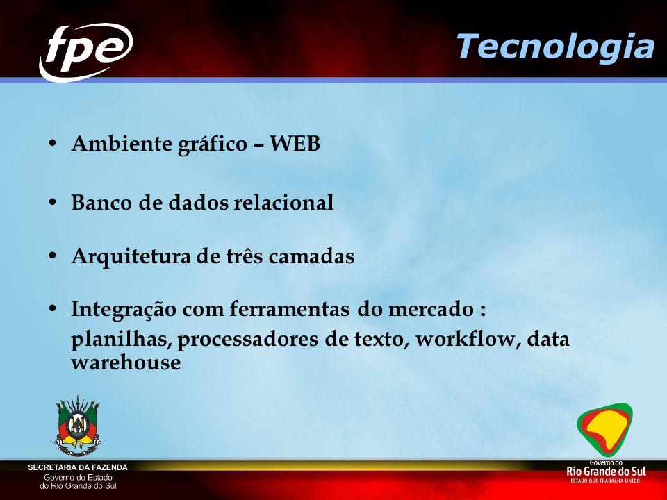 Ambiente gráfico – WEB Banco de dados relacional Arquitetura de três camadas Integração com ferramentas do mercado : planilhas, processadores de texto, workflow, data warehouse Tecnologia