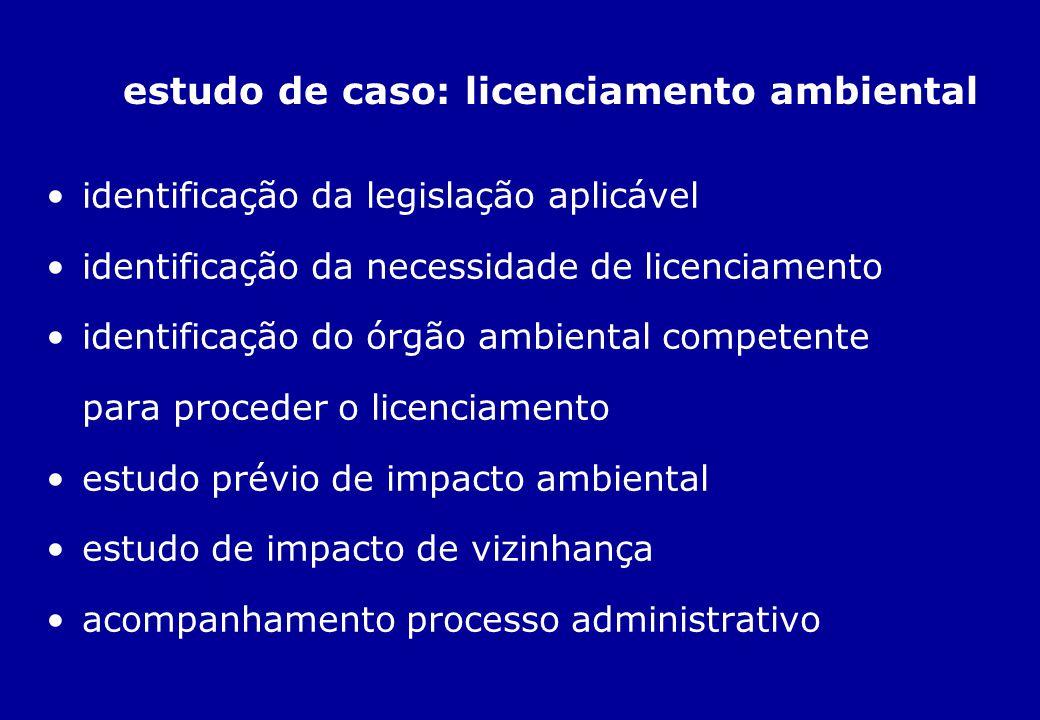 estudo de caso: licenciamento ambiental identificação da legislação aplicável identificação da necessidade de licenciamento identificação do órgão amb