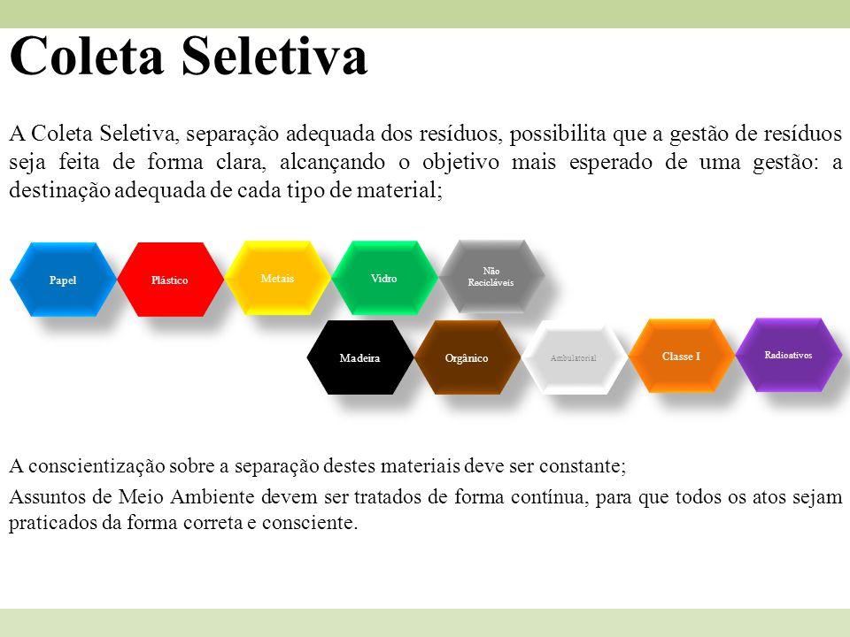 Coleta Seletiva A Coleta Seletiva, separação adequada dos resíduos, possibilita que a gestão de resíduos seja feita de forma clara, alcançando o objet