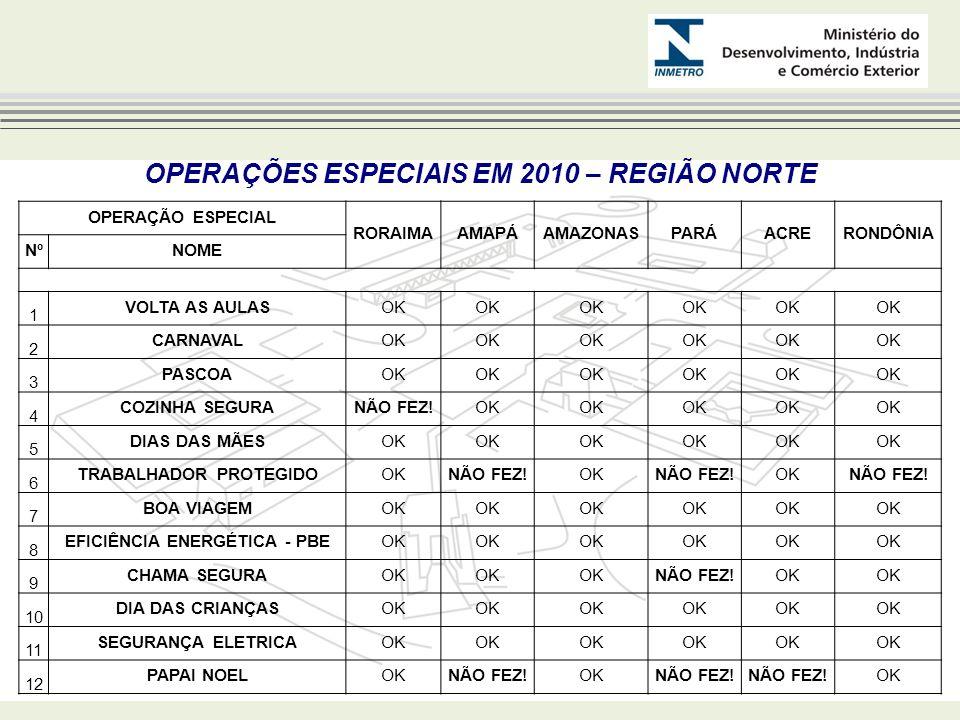 OPERAÇÕES ESPECIAIS EM 2010 – REGIÃO NORTE OPERAÇÃO ESPECIAL RORAIMAAMAPÁAMAZONASPARÁACRERONDÔNIA NºNOME 1 VOLTA AS AULASOK 2 CARNAVALOK 3 PASCOAOK 4