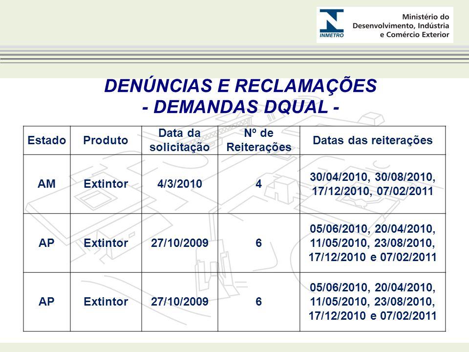DENÚNCIAS E RECLAMAÇÕES - DEMANDAS DQUAL - EstadoProduto Data da solicitação Nº de Reiterações Datas das reiterações AMExtintor4/3/20104 30/04/2010, 3