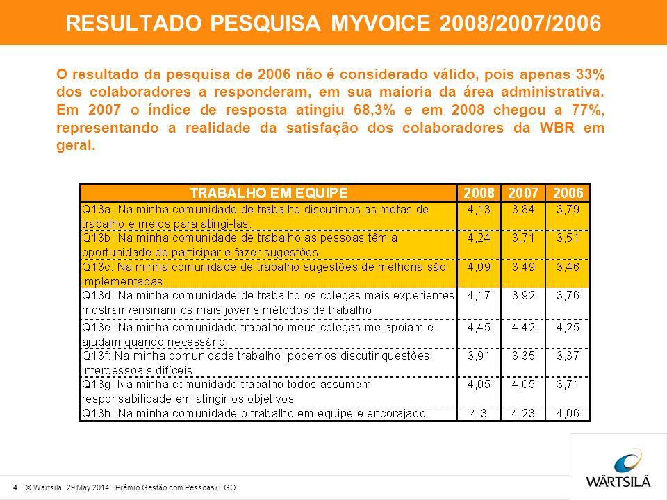 4 © Wärtsilä 29 May 2014 Prêmio Gestão com Pessoas / EGO RESULTADO PESQUISA MYVOICE 2008/2007/2006 O resultado da pesquisa de 2006 não é considerado v
