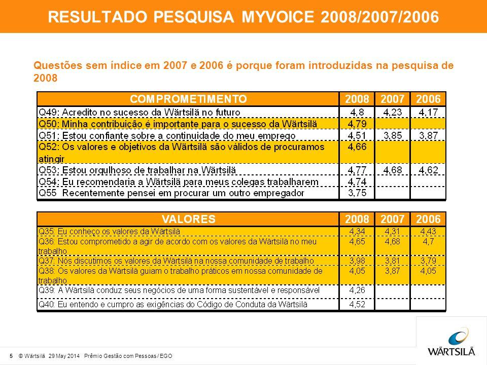 5 © Wärtsilä 29 May 2014 Prêmio Gestão com Pessoas / EGO RESULTADO PESQUISA MYVOICE 2008/2007/2006 Questões sem índice em 2007 e 2006 é porque foram i