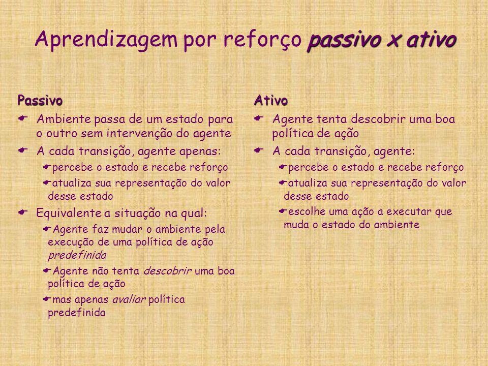 passivo x ativo Aprendizagem por reforço passivo x ativo Passivo Ambiente passa de um estado para o outro sem intervenção do agente A cada transição,