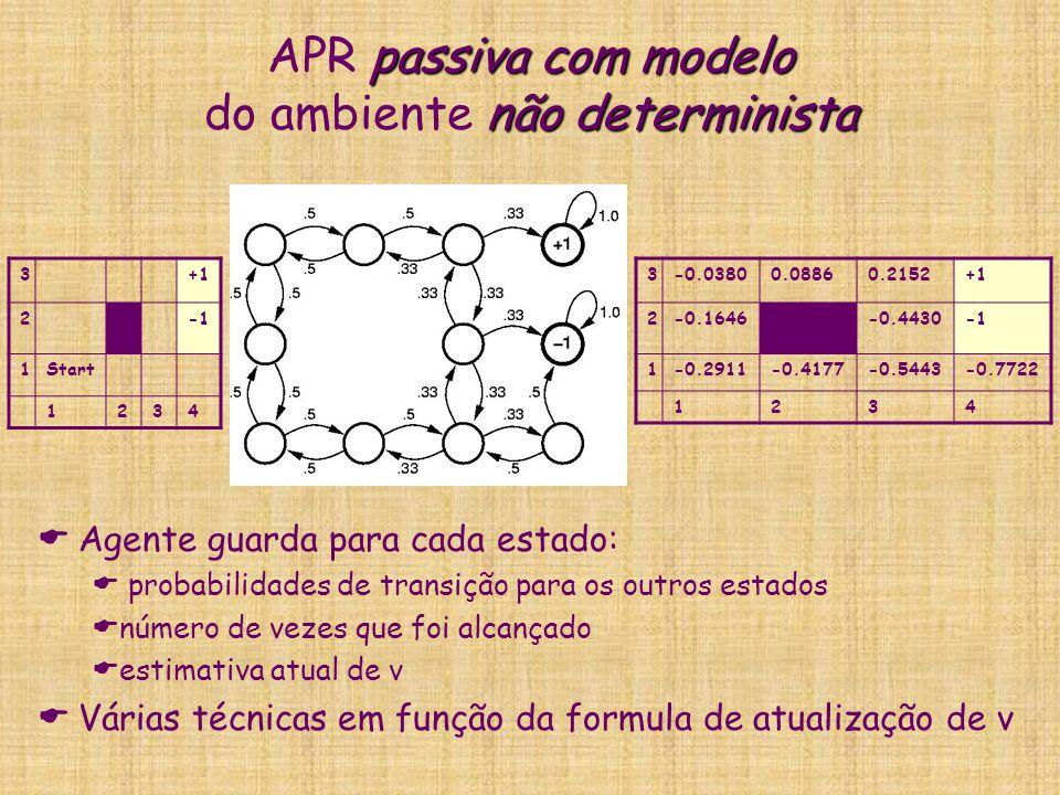 passiva com modelo não determinista APR passiva com modelo do ambiente não determinista Agente guarda para cada estado: probabilidades de transição pa