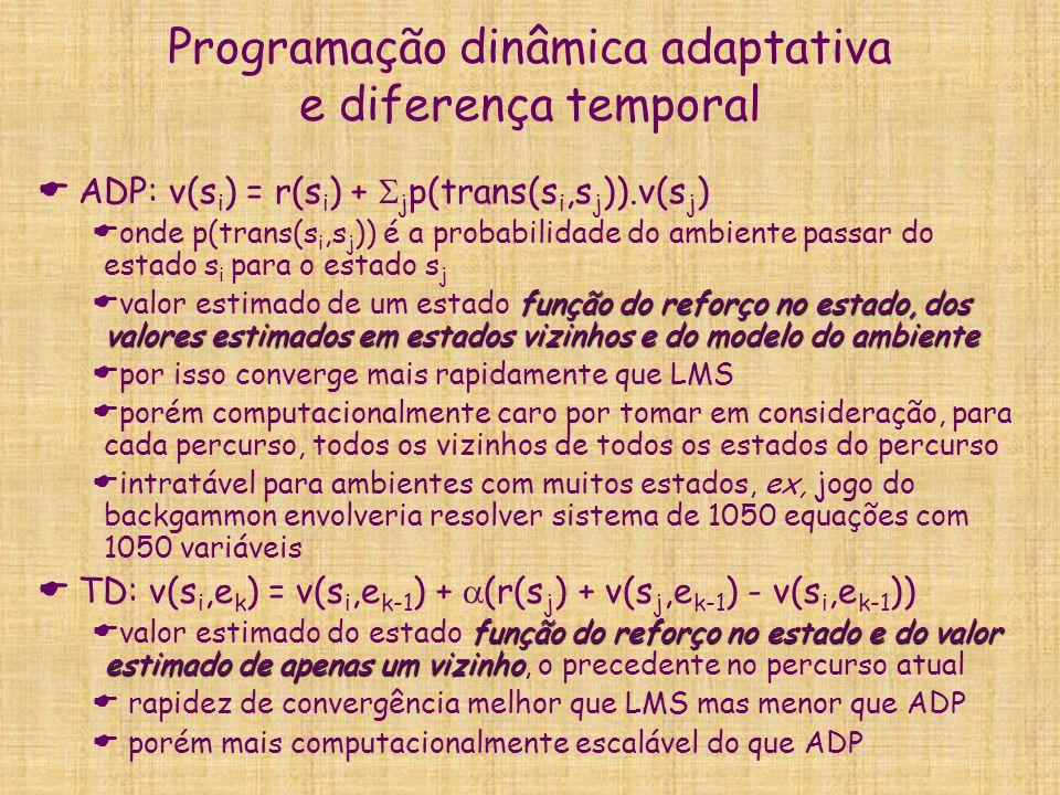 Programação dinâmica adaptativa e diferença temporal ADP: v(s i ) = r(s i ) + j p(trans(s i,s j )).v(s j ) onde p(trans(s i,s j )) é a probabilidade d