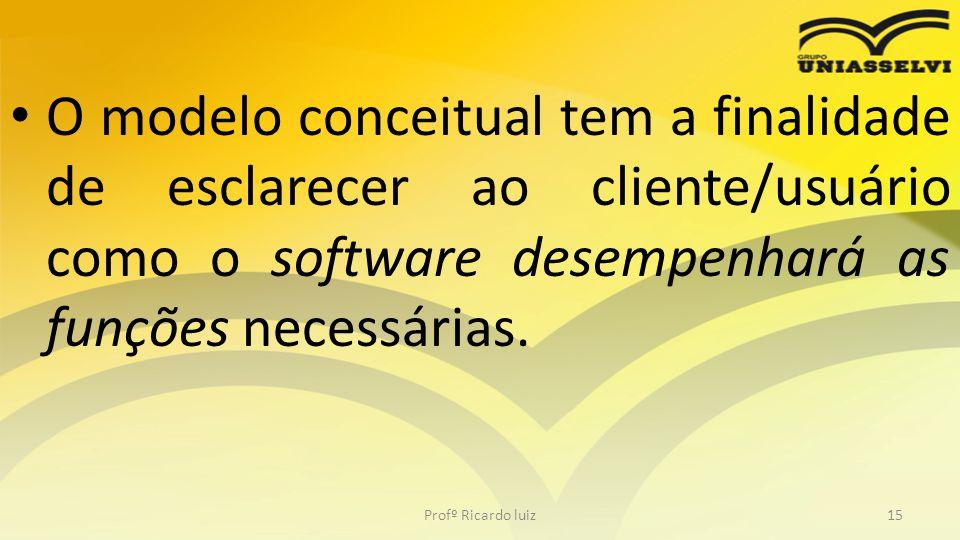O modelo conceitual tem a finalidade de esclarecer ao cliente/usuário como o software desempenhará as funções necessárias. Profº Ricardo luiz15