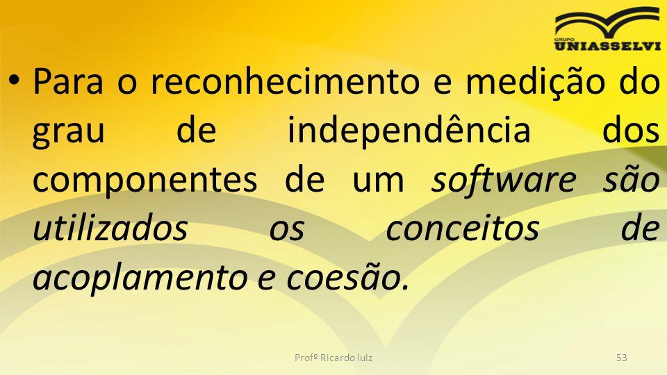 Para o reconhecimento e medição do grau de independência dos componentes de um software são utilizados os conceitos de acoplamento e coesão. Profº Ric