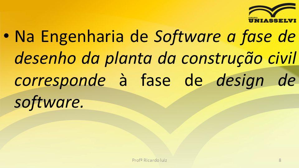 Na Engenharia de Software a fase de desenho da planta da construção civil corresponde à fase de design de software. Profº Ricardo luiz8