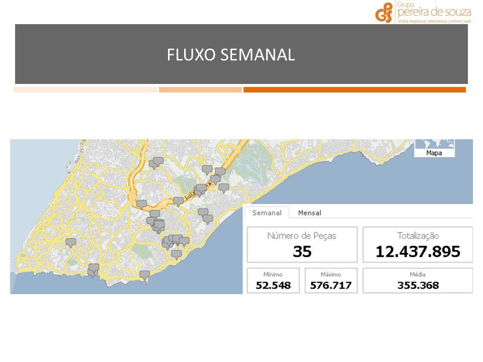 FLUXO SEMANAL