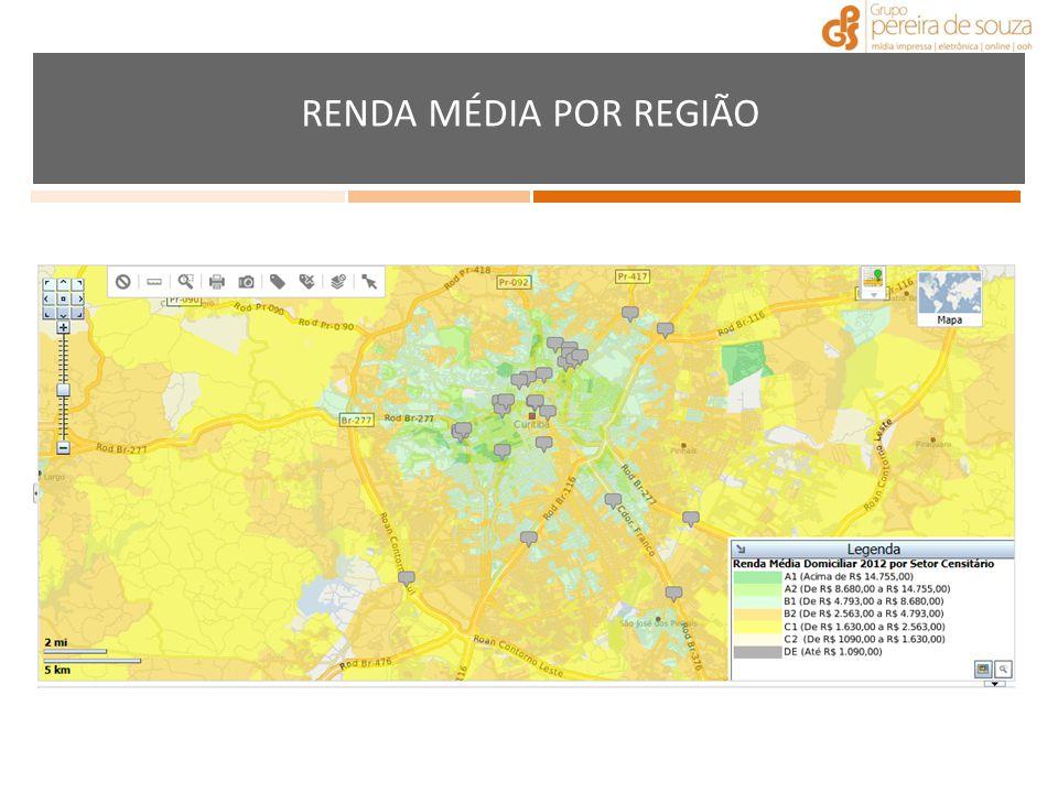RENDA MÉDIA POR REGIÃO