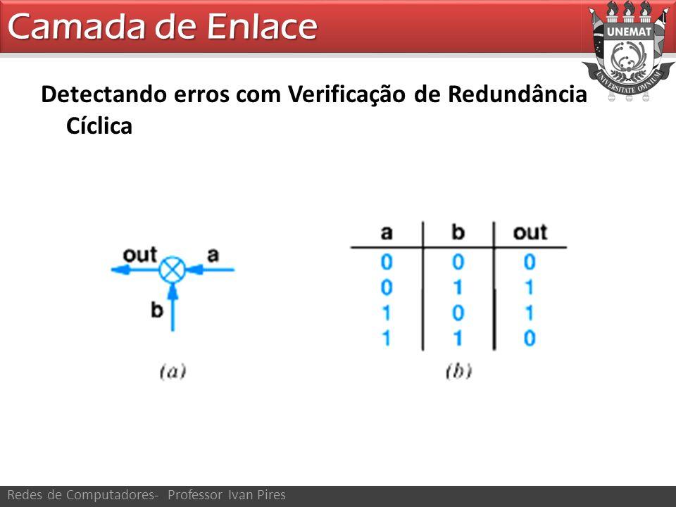 Camada de Enlace Redes de Computadores- Professor Ivan Pires Detectando erros com Verificação de Redundância Cíclica