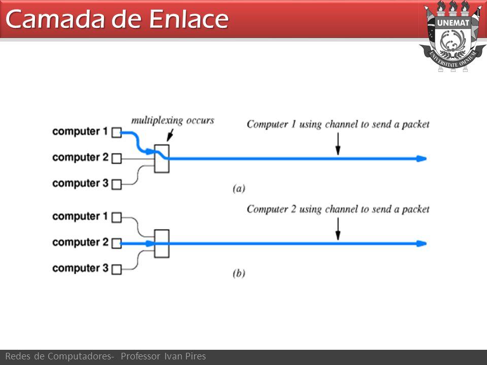 Camada de Enlace Redes de Computadores- Professor Ivan Pires Detectando Erros com Checksums – O remetente trata os dados como uma seqüência de inteiros binários e computa sua soma.