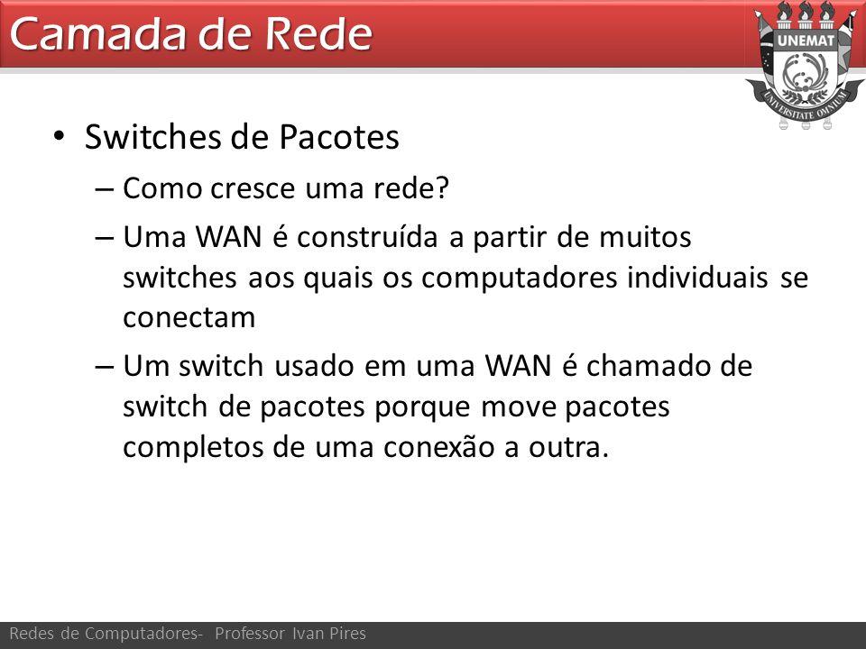 Camada de Rede Redes de Computadores- Professor Ivan Pires Switches de Pacotes – Como cresce uma rede.