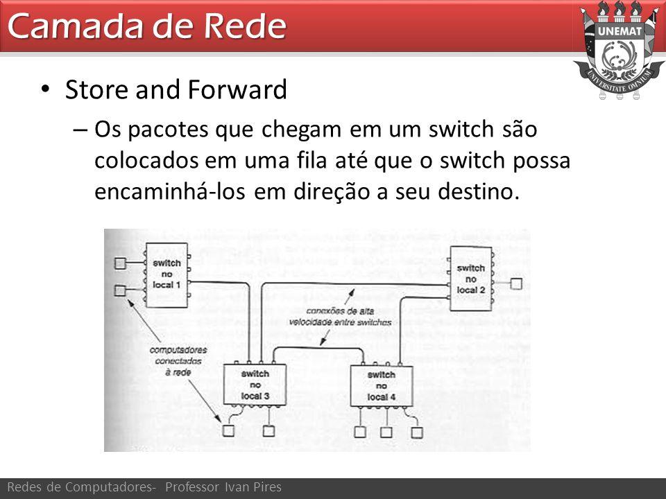 Camada de Rede Redes de Computadores- Professor Ivan Pires Endereçamento Físico em uma WAN