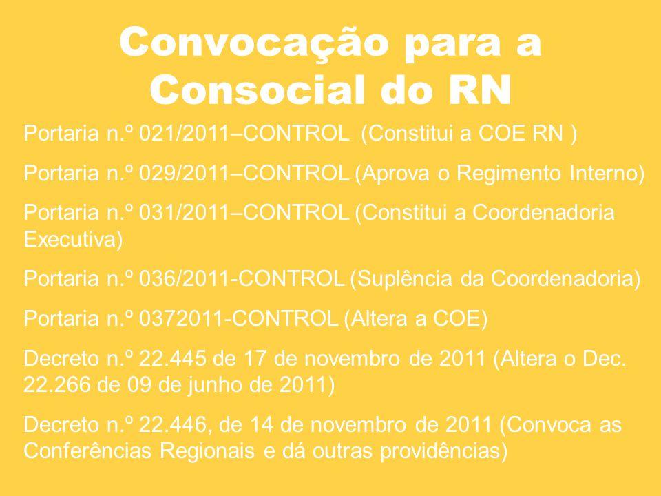 Convocação para a Consocial do RN Portaria n.º 021/2011–CONTROL (Constitui a COE RN ) Portaria n.º 029/2011–CONTROL (Aprova o Regimento Interno) Portaria n.º 031/2011–CONTROL (Constitui a Coordenadoria Executiva) Portaria n.º 036/2011-CONTROL (Suplência da Coordenadoria) Portaria n.º 0372011-CONTROL (Altera a COE) Decreto n.º 22.445 de 17 de novembro de 2011 (Altera o Dec.