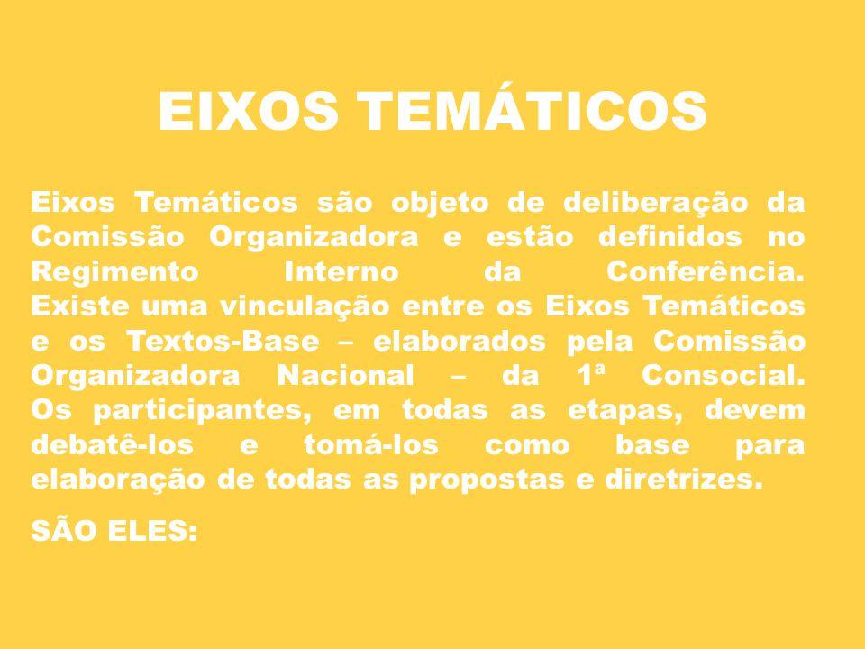 EIXOS TEMÁTICOS Eixos Temáticos são objeto de deliberação da Comissão Organizadora e estão definidos no Regimento Interno da Conferência.