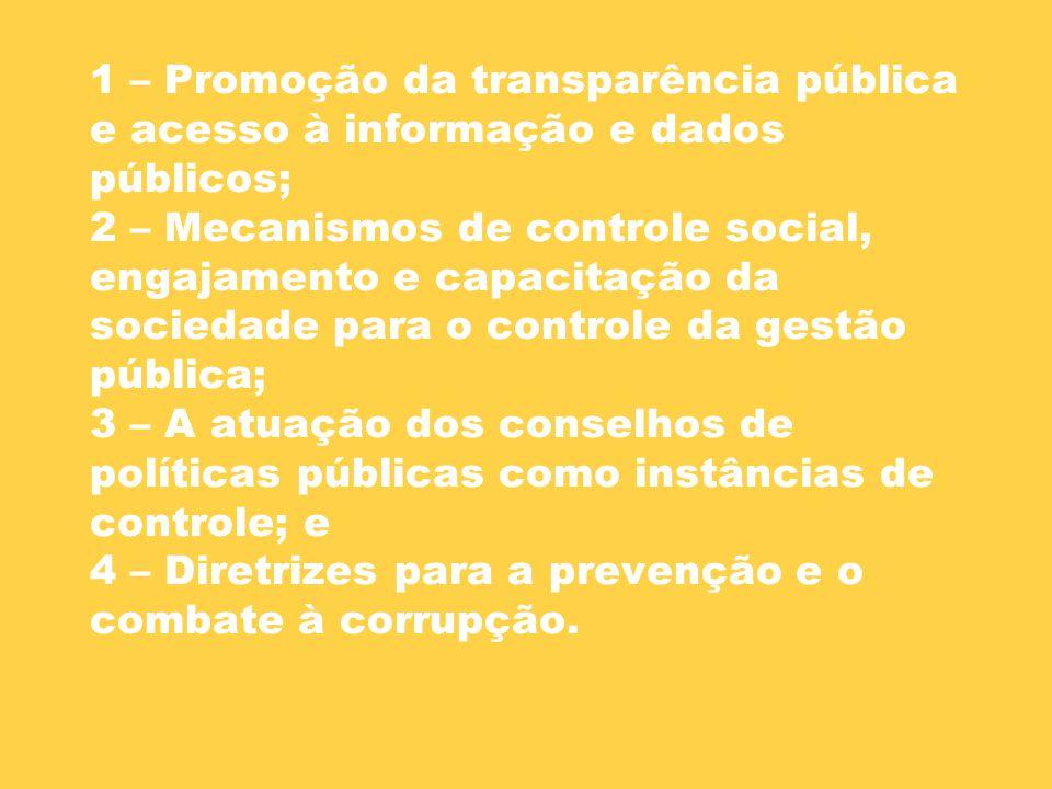 1 – Promoção da transparência pública e acesso à informação e dados públicos; 2 – Mecanismos de controle social, engajamento e capacitação da sociedade para o controle da gestão pública; 3 – A atuação dos conselhos de políticas públicas como instâncias de controle; e 4 – Diretrizes para a prevenção e o combate à corrupção.