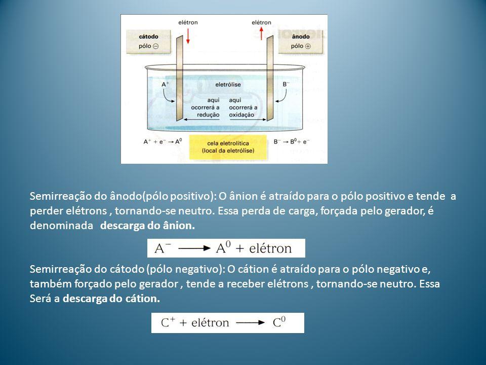 A equação química global da eletrólise será a soma algébrica das semirreações dos eletrodos: As eletrólises ocorrem em líquidos eletrolíticos, ou seja, é necessário que haja íons livres Essa condição pode ser obtida em dois casos: Soluções eletrolíticas; Substâncias iônicas no estado fundido.