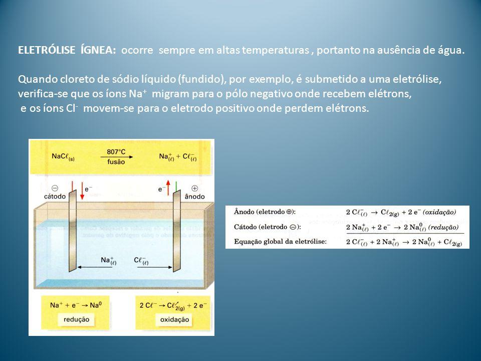 ELETRÓLISE AQUOSA Nas eletrólises em meio aquoso, temos que levar em consideração: os íons provenientes da dissociação ou da ionização do soluto; os íons originados pela auto-ionização da água: Apesar de esses íons comparecerem em pequenas quantidades, serão importantes para a compreensão dos mecanismos das eletrólises aquosas.