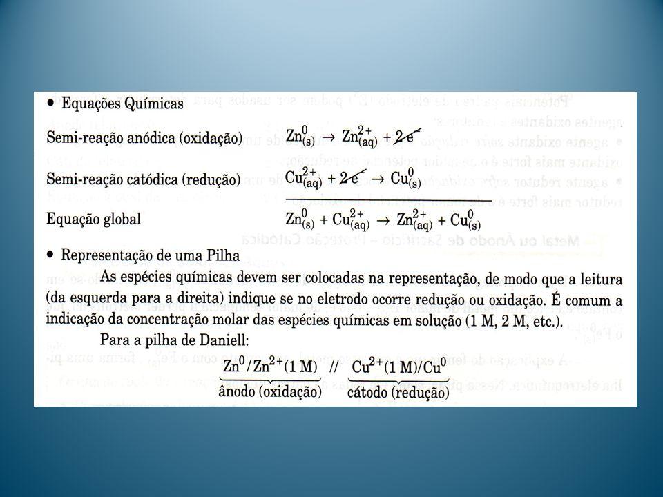 Potenciais de Redução e de Oxidação Potencial de Oxidação(E oxi ) mede a tendência que uma espécie química tem de sofrer oxidação, isto é, de perder elétrons.