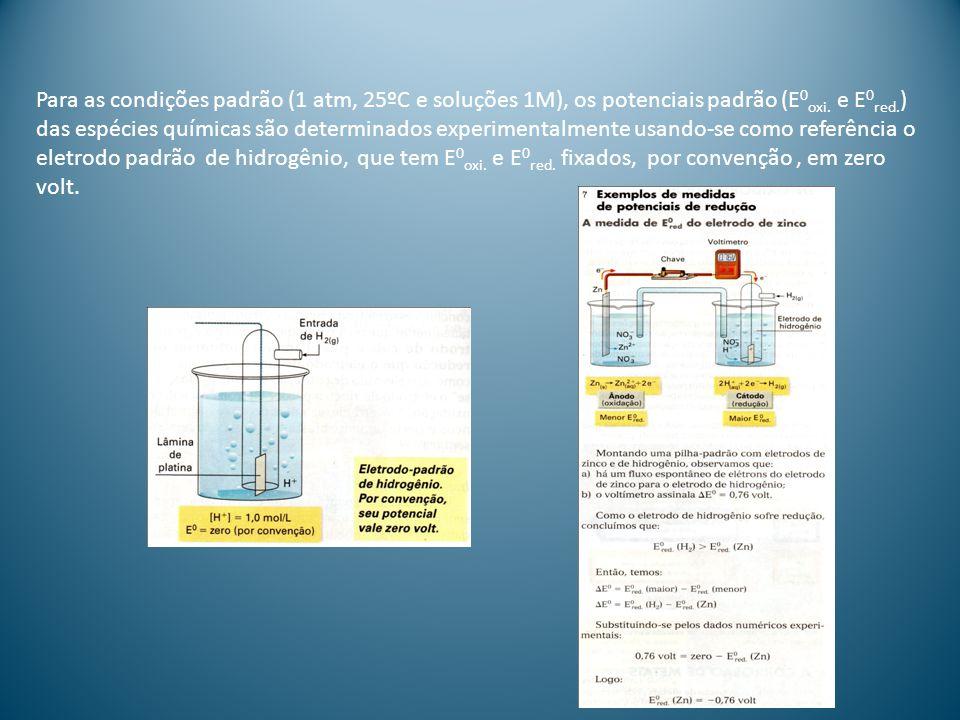 Para as condições padrão (1 atm, 25ºC e soluções 1M), os potenciais padrão (E 0 oxi.