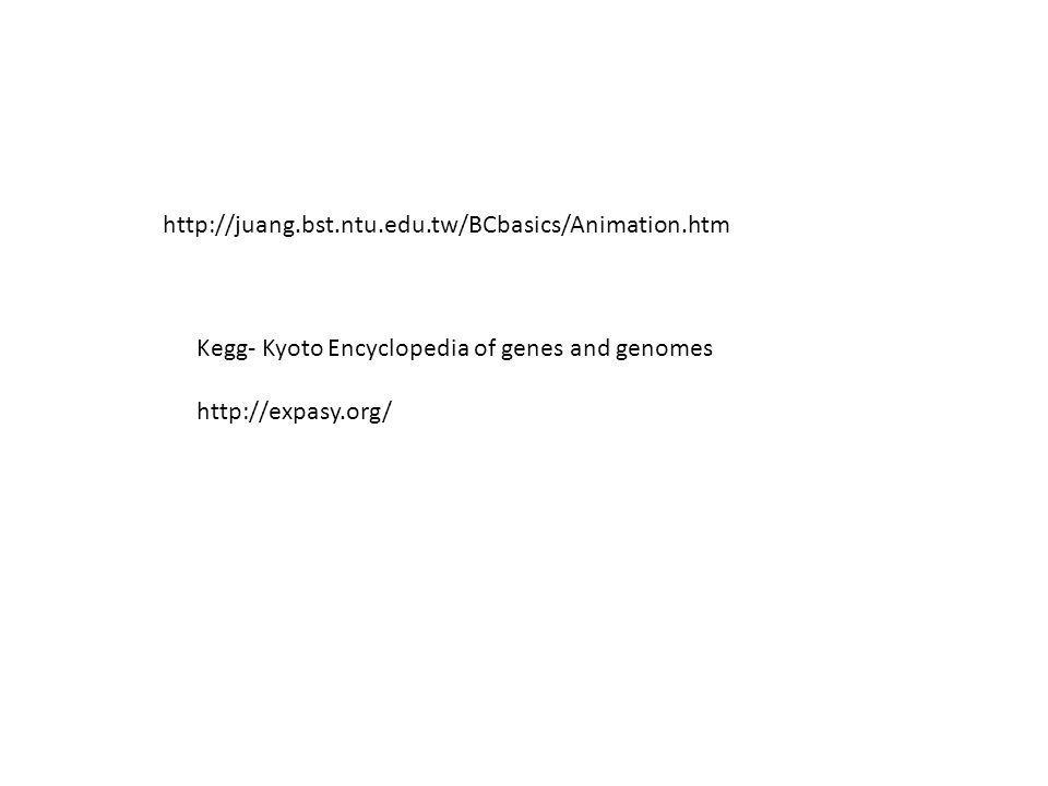 http://juang.bst.ntu.edu.tw/BCbasics/Animation.htm Kegg- Kyoto Encyclopedia of genes and genomes http://expasy.org/