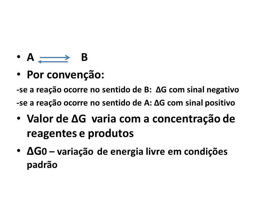 A B Por convenção: -se a reação ocorre no sentido de B: G com sinal negativo -se a reação ocorre no sentido de A: G com sinal positivo Valor de G vari
