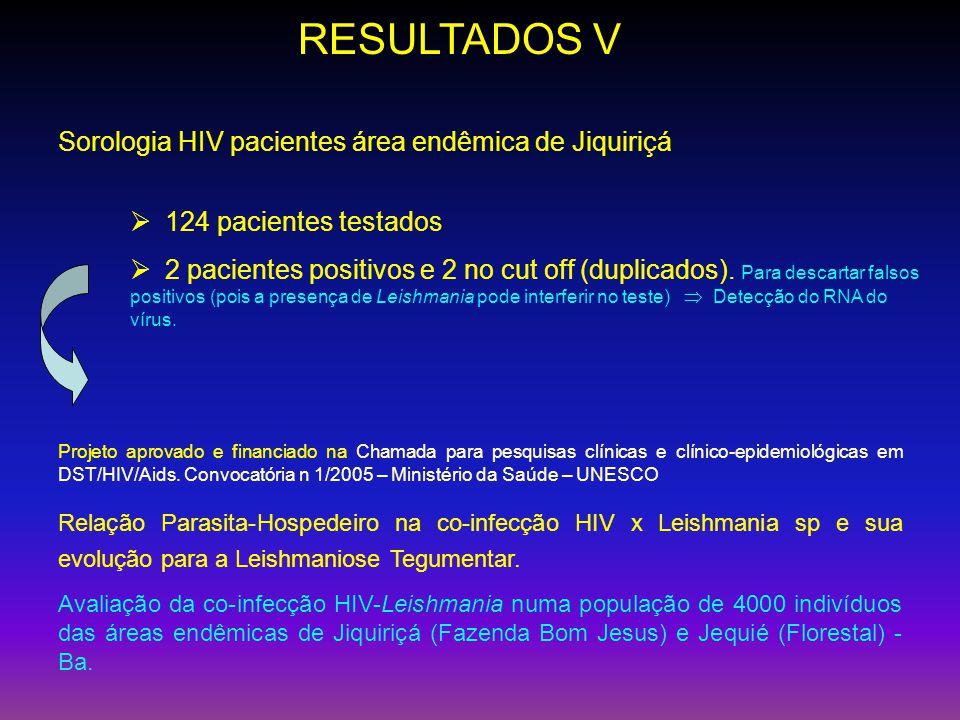 RESULTADOS V Sorologia HIV pacientes área endêmica de Jiquiriçá 124 pacientes testados 2 pacientes positivos e 2 no cut off (duplicados). Para descart