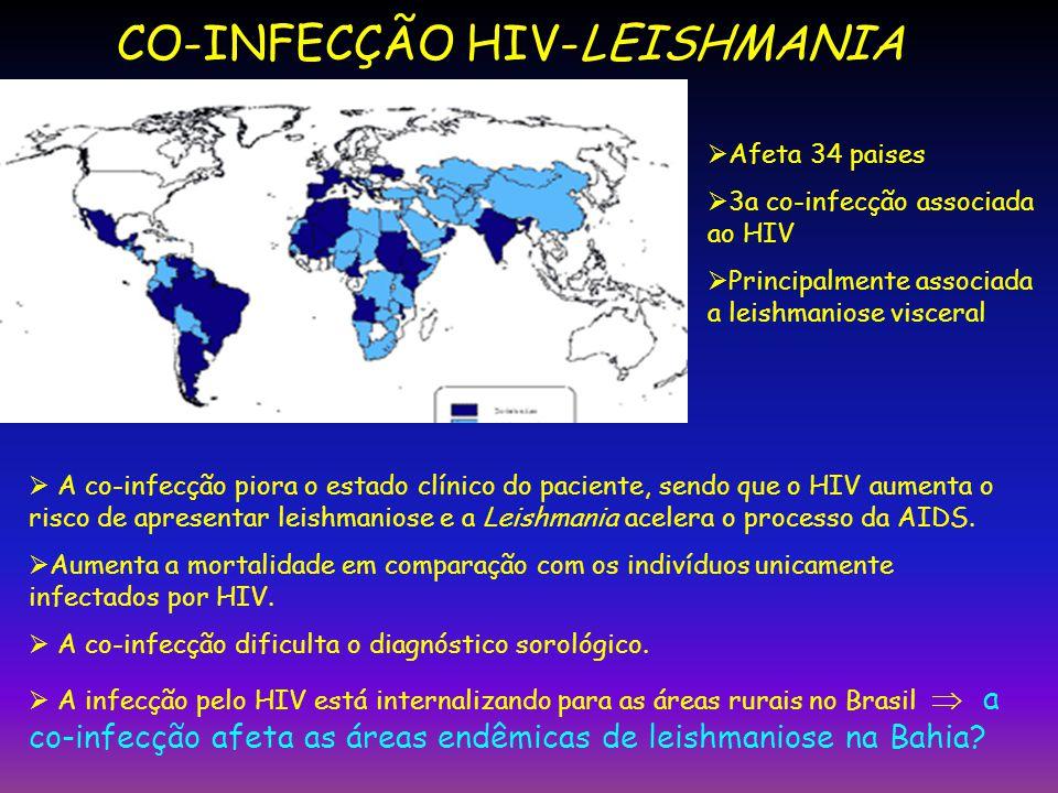 CO-INFECÇÃO HIV-LEISHMANIA A co-infecção piora o estado clínico do paciente, sendo que o HIV aumenta o risco de apresentar leishmaniose e a Leishmania