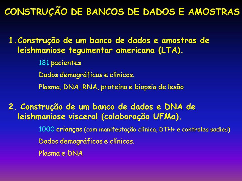 1.Construção de um banco de dados e amostras de leishmaniose tegumentar americana (LTA). 181 pacientes Dados demográficos e clínicos. Plasma, DNA, RNA