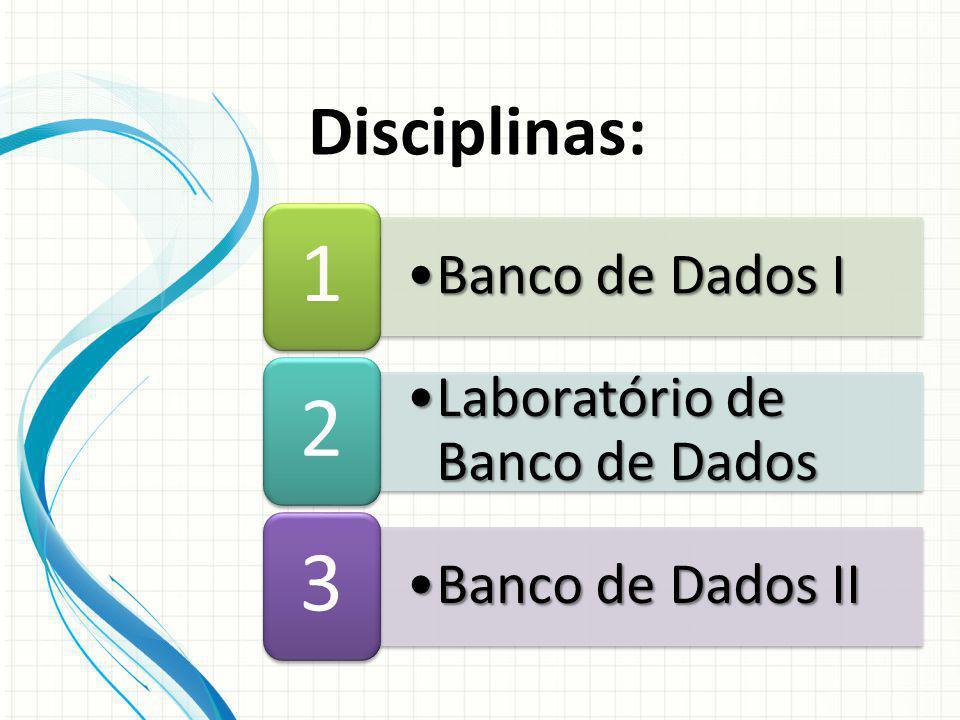 Disciplinas: Banco de Dados IBanco de Dados I 1 Laboratório de Banco de DadosLaboratório de Banco de Dados 2 Banco de Dados IIBanco de Dados II 3