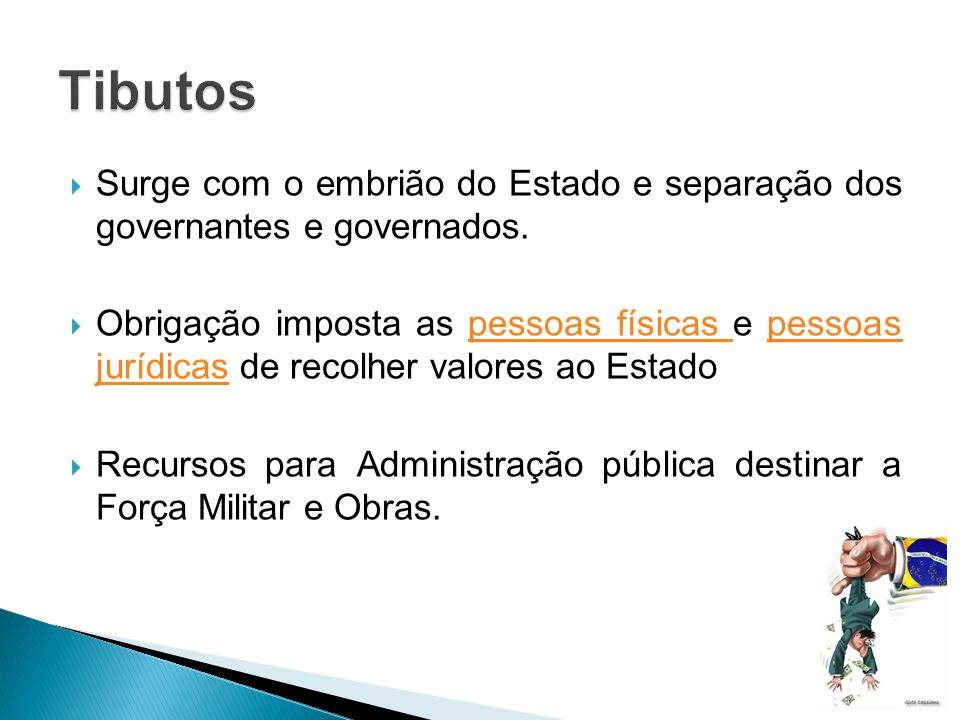 Surge com o embrião do Estado e separação dos governantes e governados.
