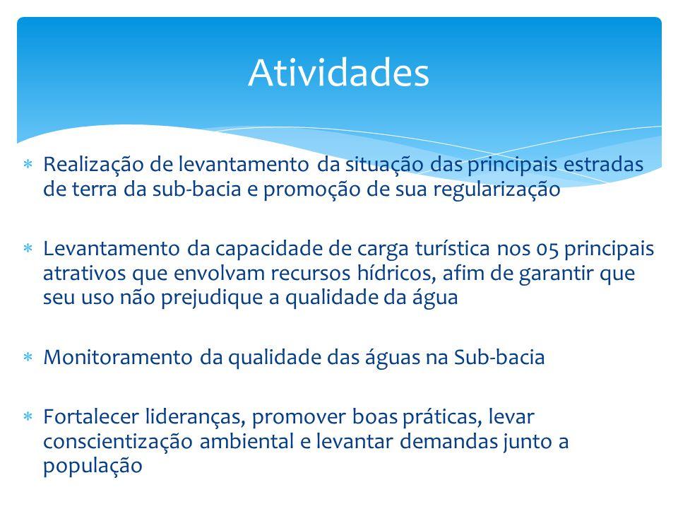 Realização de levantamento da situação das principais estradas de terra da sub-bacia e promoção de sua regularização Levantamento da capacidade de car