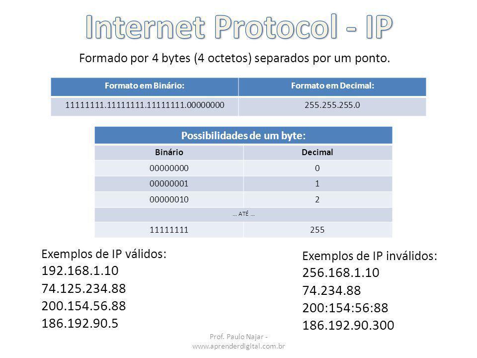 Prof. Paulo Najar - www.aprenderdigital.com.br Exemplos de IP válidos: 192.168.1.10 74.125.234.88 200.154.56.88 186.192.90.5 Formado por 4 bytes (4 oc