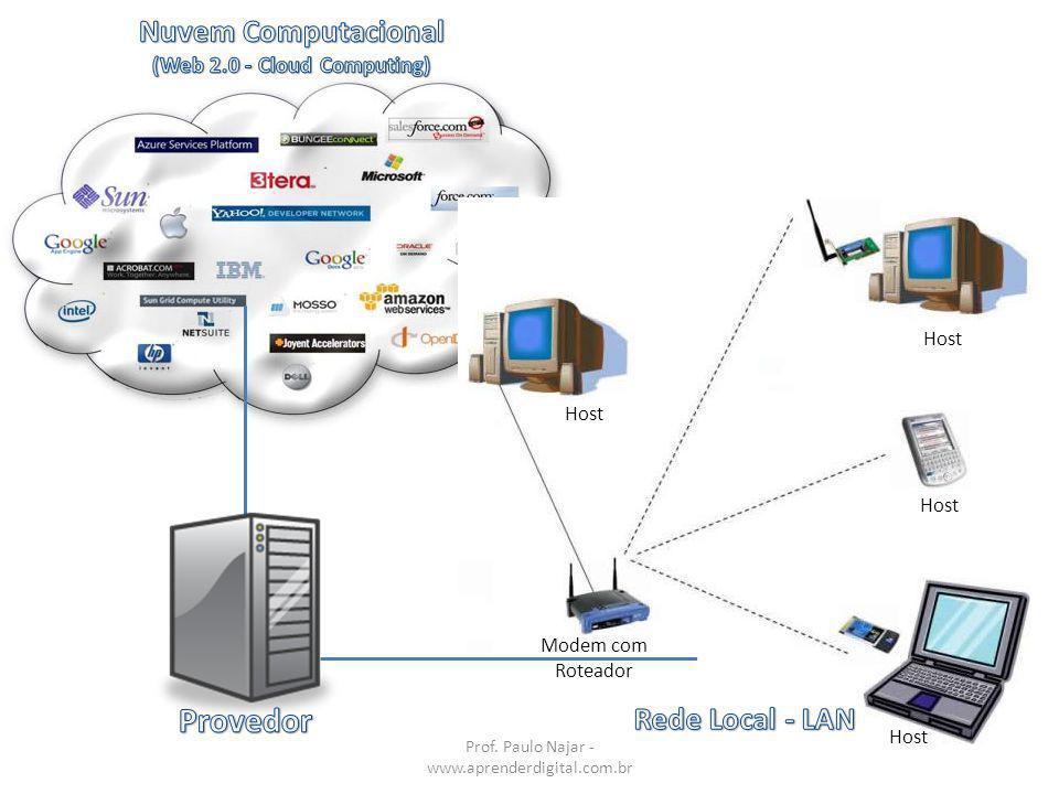 Host Modem com Roteador Prof. Paulo Najar - www.aprenderdigital.com.br