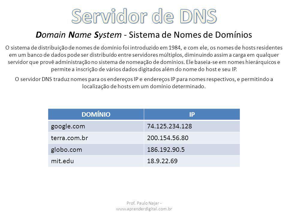 O sistema de distribuição de nomes de domínio foi introduzido em 1984, e com ele, os nomes de hosts residentes em um banco de dados pode ser distribuí