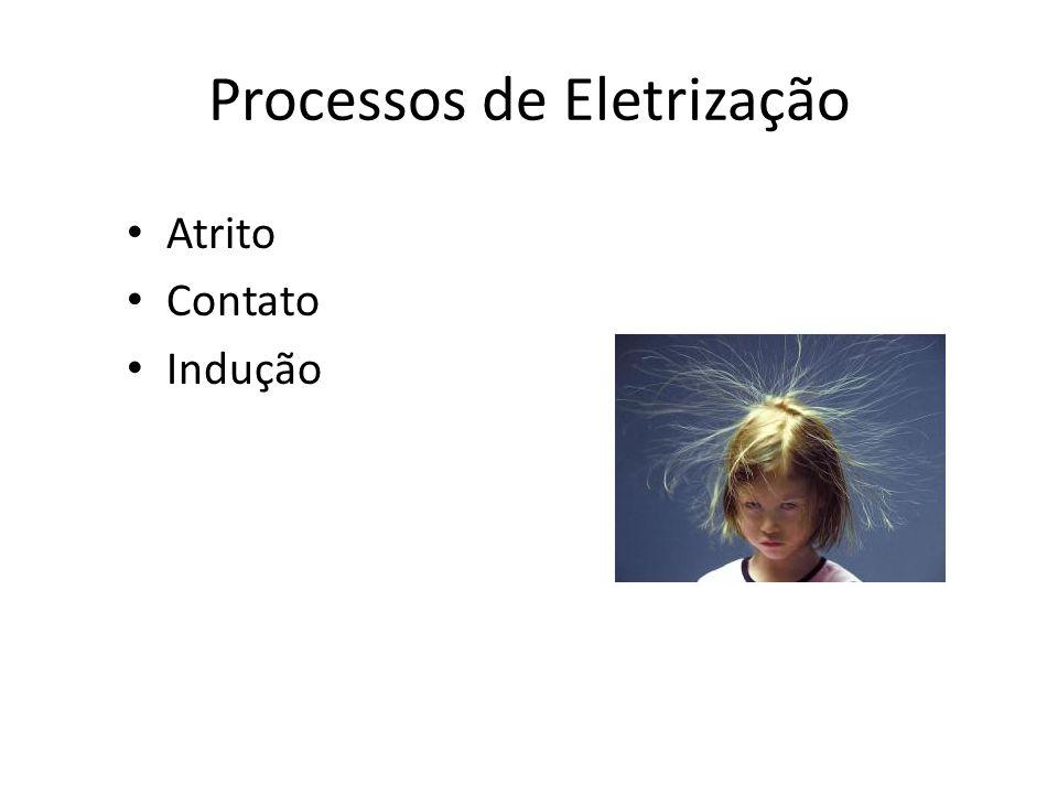 Processos de Eletrização Atrito Contato Indução