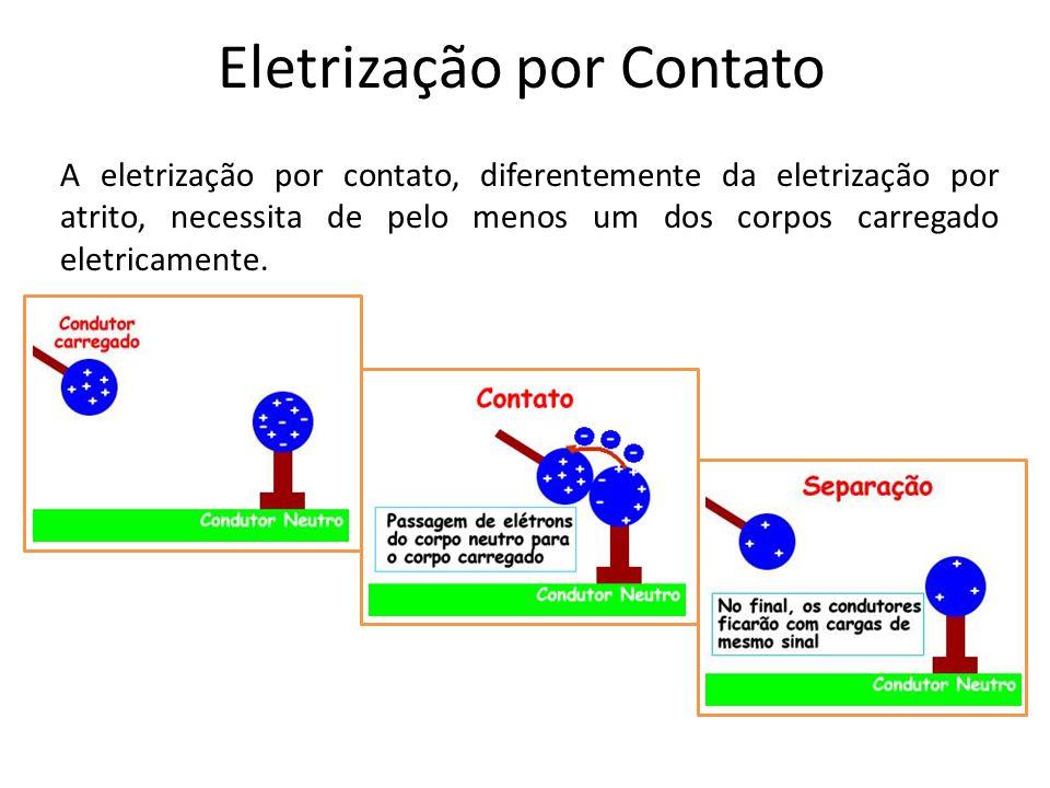 Eletrização por Contato A eletrização por contato, diferentemente da eletrização por atrito, necessita de pelo menos um dos corpos carregado eletricam