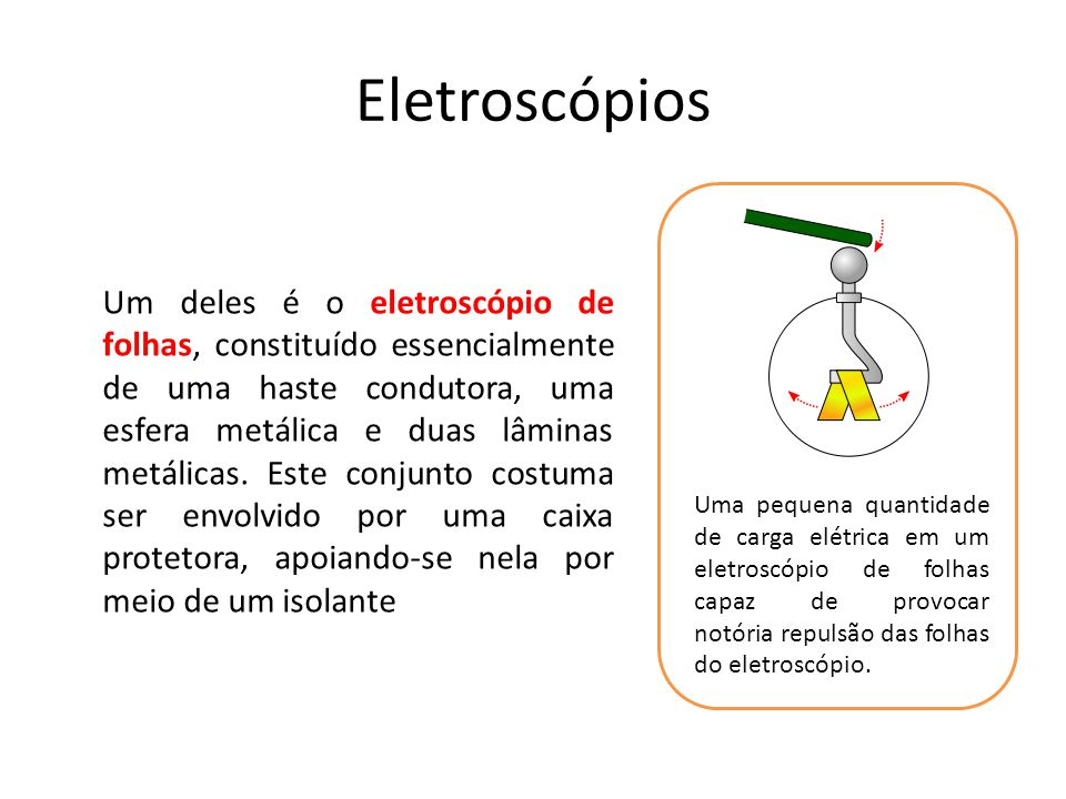 Eletroscópios Uma pequena quantidade de carga elétrica em um eletroscópio de folhas capaz de provocar notória repulsão das folhas do eletroscópio. Um