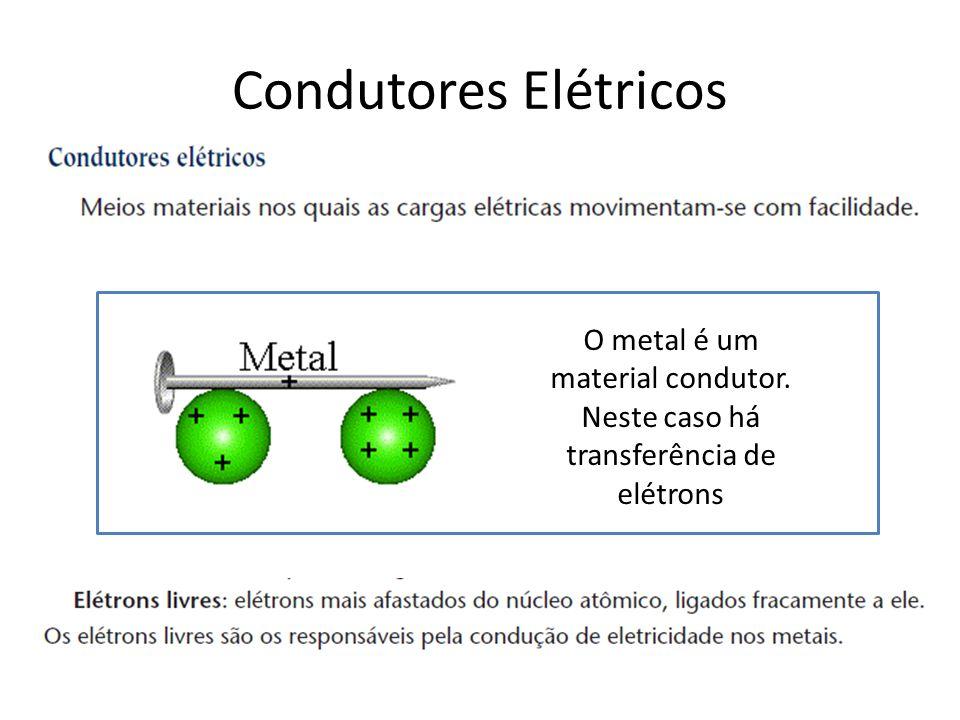 Condutores Elétricos O metal é um material condutor. Neste caso há transferência de elétrons